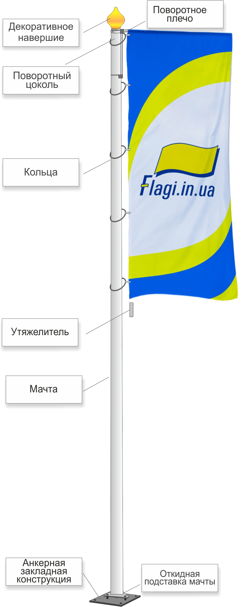Флагшток Баннер Лифт